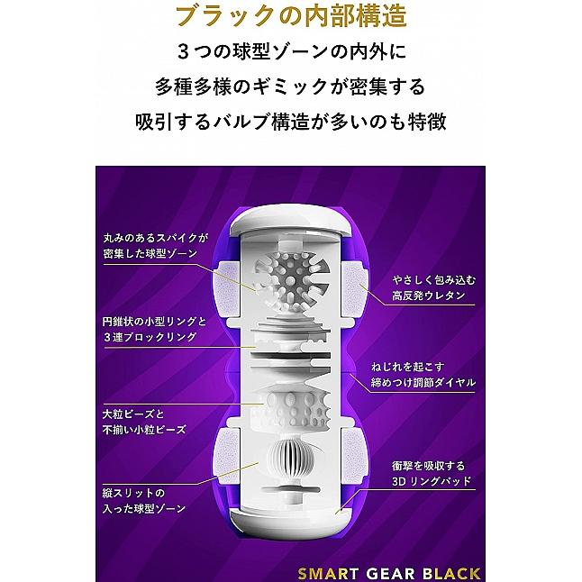 MEN'S MAX - Smart Gear Black 飛機杯