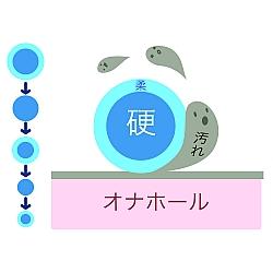 Rends - 自慰器專用清潔粉 150g